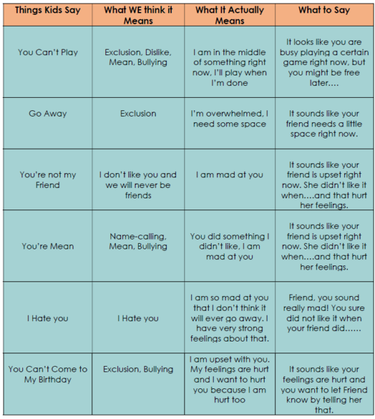 """quick cheat sheet for """"mean"""" words kids say"""